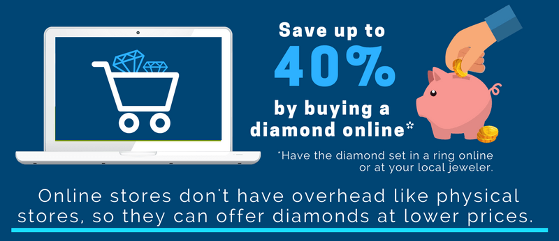 Online diamonds are cheaper than in the store